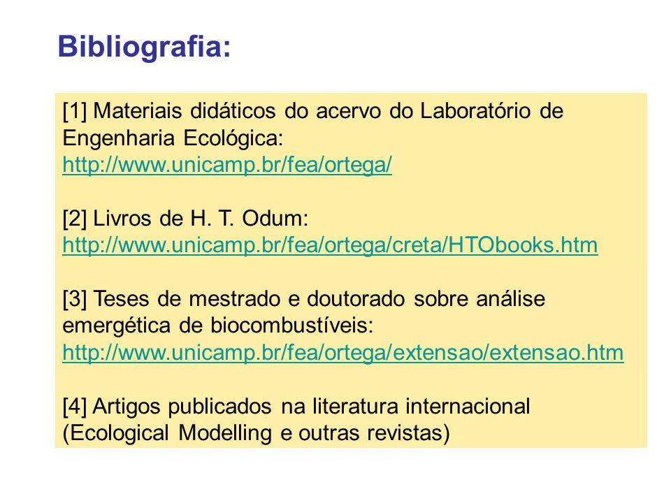 Bibliografia: [1] Materiais didáticos do acervo do Laboratório de Engenharia Ecológica: http://www.unicamp.br/fea/ortega/